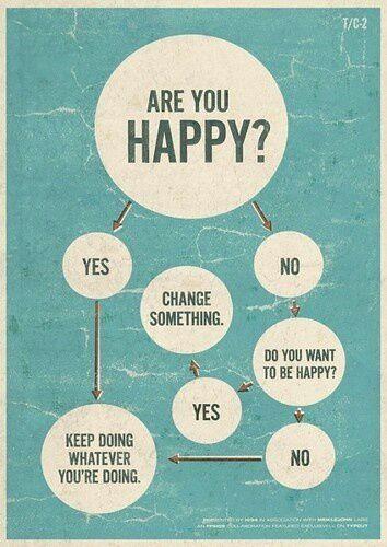 Bahagia?