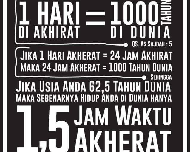 1 hari waktu akhirat = 1000 tahun waktu dunia