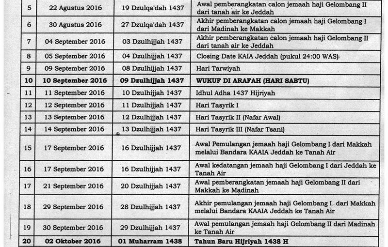 Rencana Perjalanan Haji Tahun 1437H/2016M (kemenag RI)