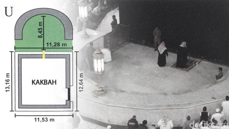 Hijr Ismail, Tempat Mustajab untuk Berdoa dan Sejarahnya