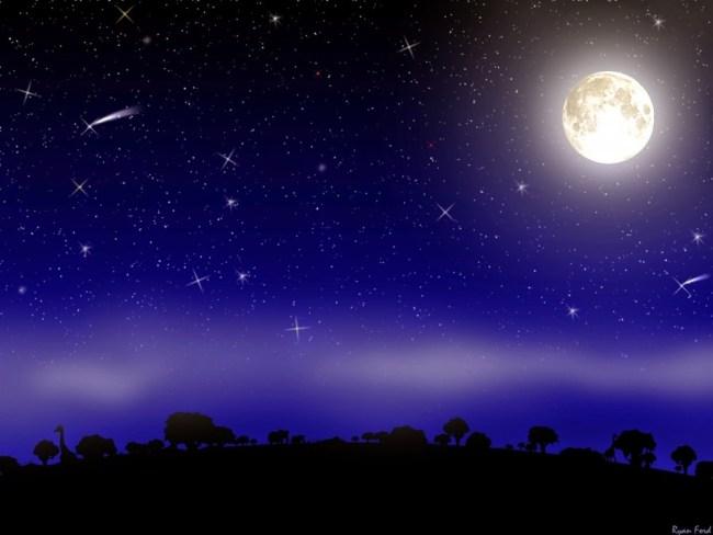 Tanda-tanda Malam Lailatul Qadar dalam Kitab Irsyadul Ibad