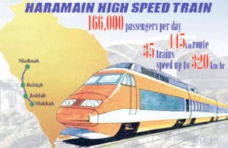 Kereta Api 'Haramain' Madinah-Makkah Mulai Diuji Coba