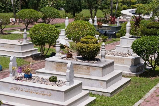 Membongkar Kuburan untuk Dirikan Masjid