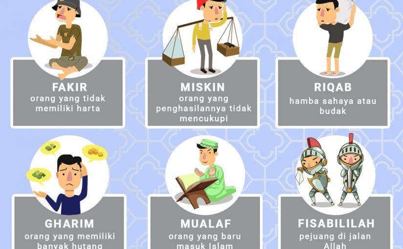 8 Golongan Penerima Zakat