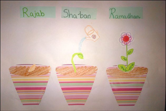 Gambaran Menawan Bulan Rajab, Sya'ban dan Ramadhan