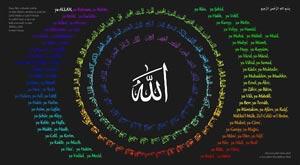 Menghafal 99 Nama Allah Akan Masuk Surga